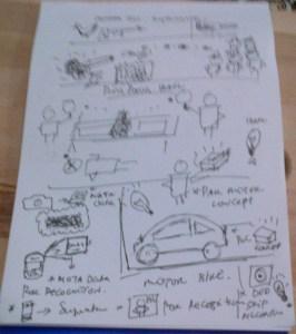 Mythbuster's Note 1